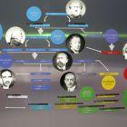 história ekonomiky